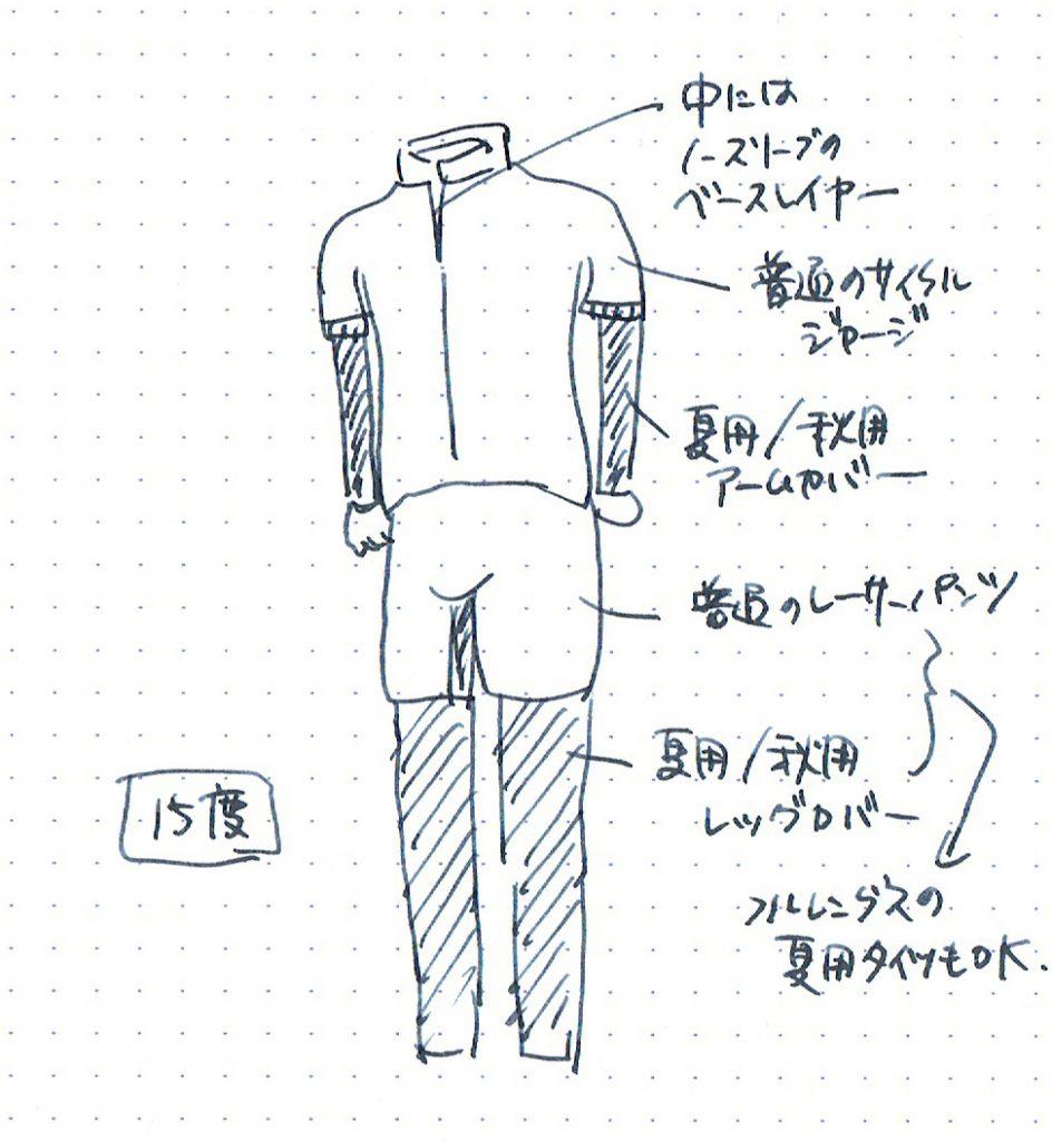 15度以上の場合の典型的な服装